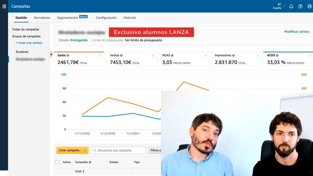 ppc-amazon-campañas-publicidad
